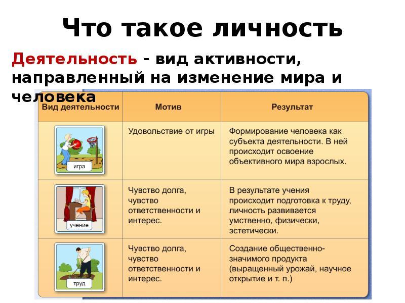 http://fizaliya-nk.site/osobennosti-metodiki-v-n-meshheryakovoj/igra-kak-sredstvo-obucheniya-inostrannomu-yazyku